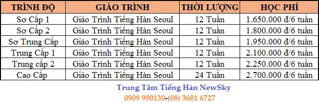 bang-hoc-phi-tieng-han