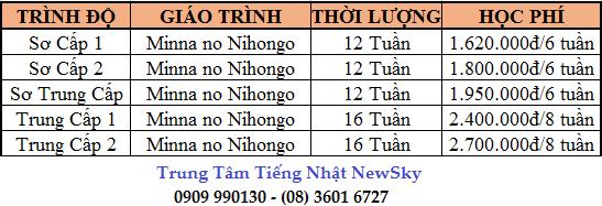 bang-hoc-phi-tieng-nhat