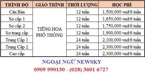Bảng học phí tiếng Trung Hoa tại NEWSKY