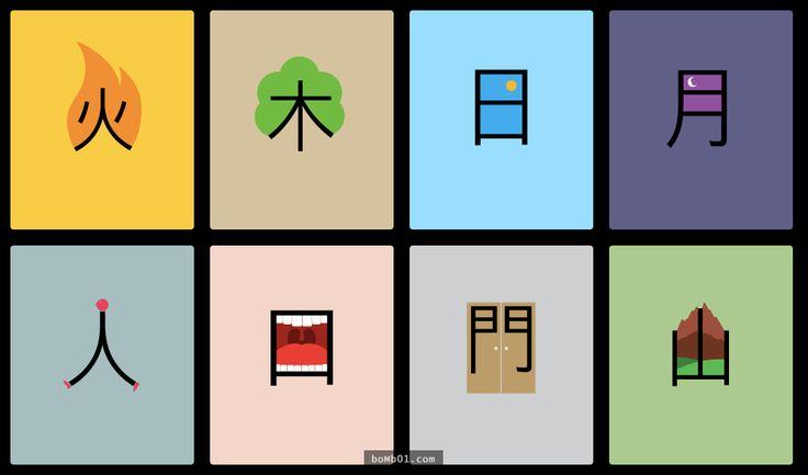 Top 6 Kênh học tiếng Trung Online hay nhất