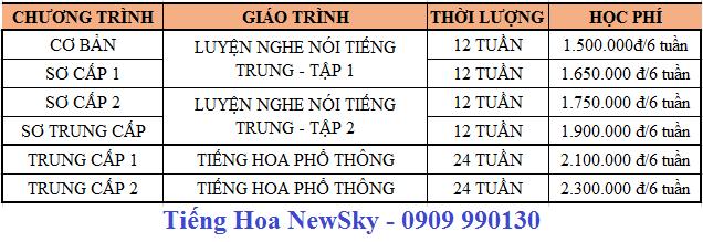 hoc phí tieng Trung NewSky