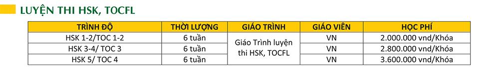 Học phí Luyện thi HSK tiếng Trung