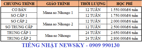 hoc-phi-tieng-nhat-quan-thu-duc-newsky