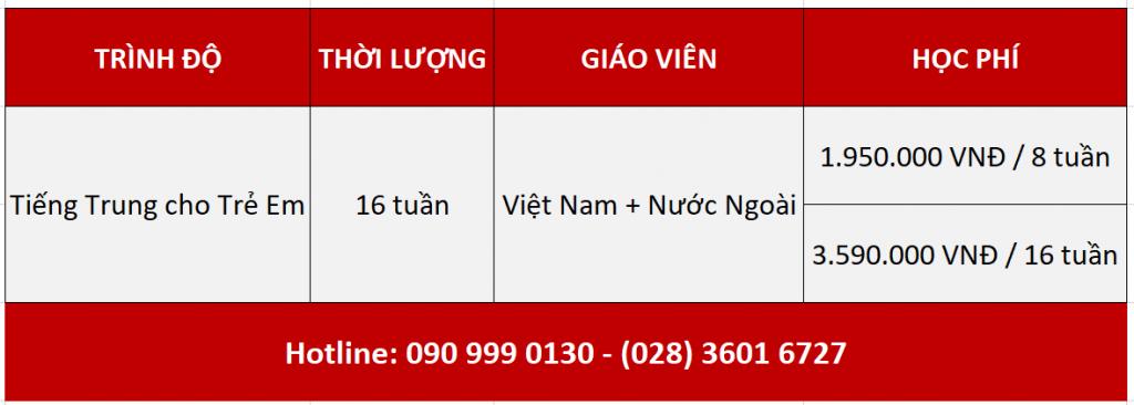 Học phí tiếng Trung cho Trẻ Em quận Tân Bình