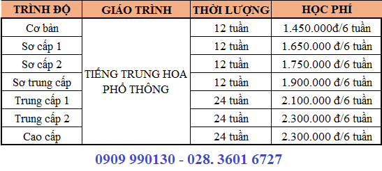 Học phí tiếng Trung giao tiếp