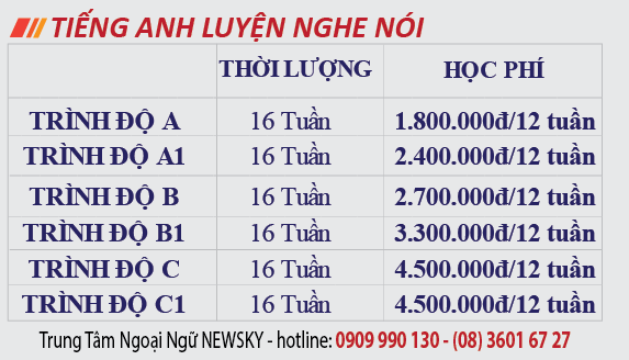 hoc-tieng-anh-luyen-nghe-noi