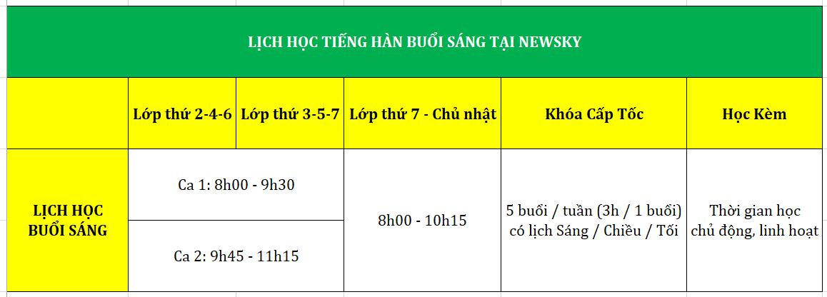 Lớp học tiếng Hàn cấp tốc buổi Sáng