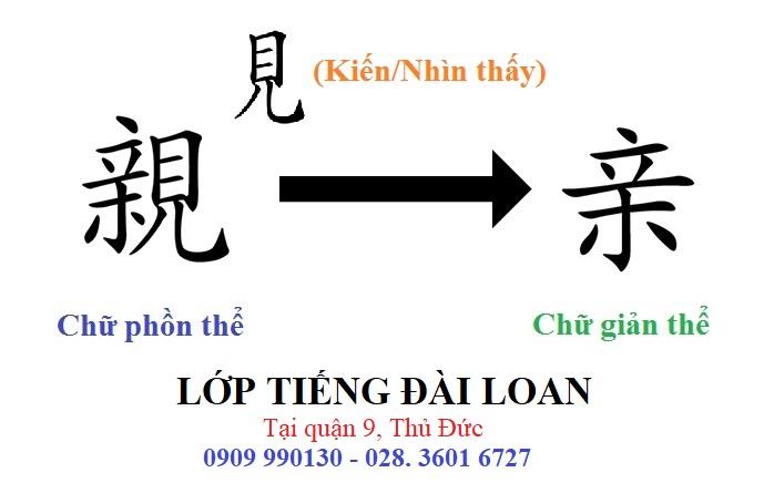 Lớp học tiếng Hoa Đài Loan tại Thủ Đức