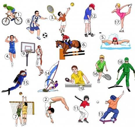 Tên một số môn thể thao trong Tiếng Anh