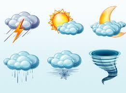 Cấu trúc câu nói tiếng Hàn về thời tiết